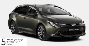 Toyota Corolla 2,0 l. Hybrid. Touring Sports  (REZERVUOTA)